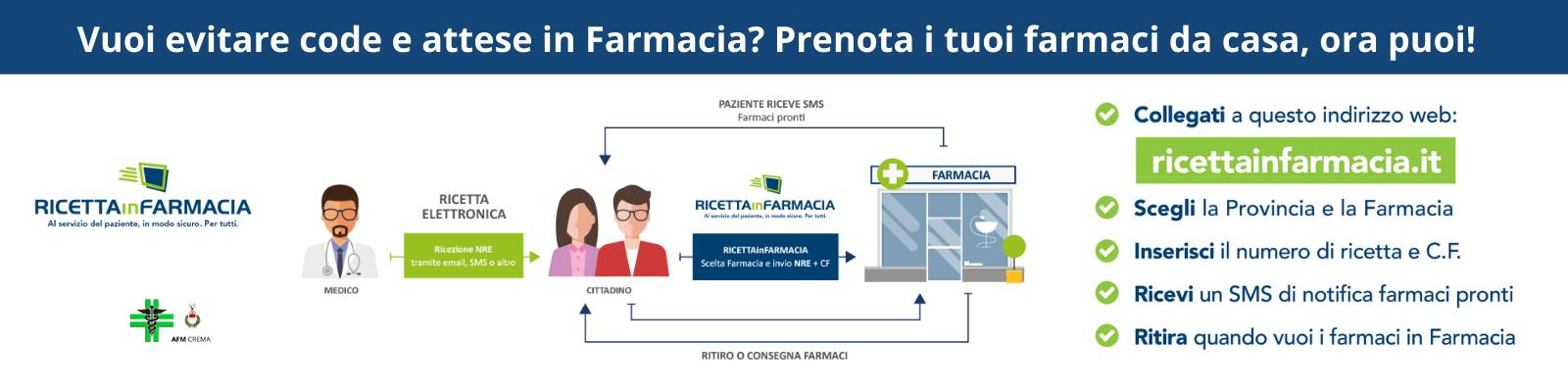 H_coronavirus_ricettainfarmacia